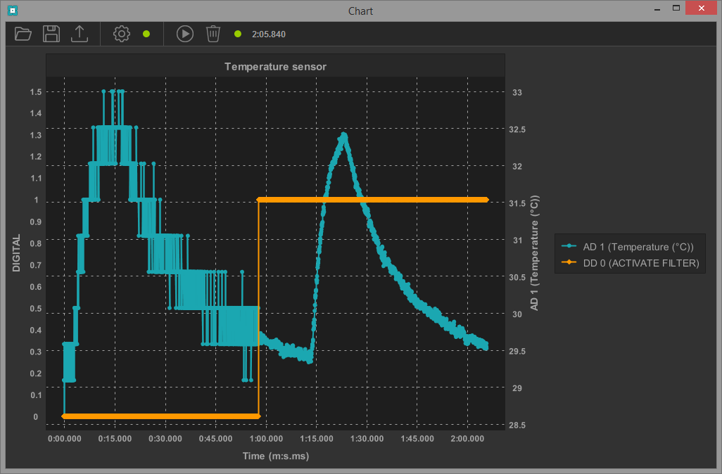 HITIPanel - Arduino smoothing sensor data filter