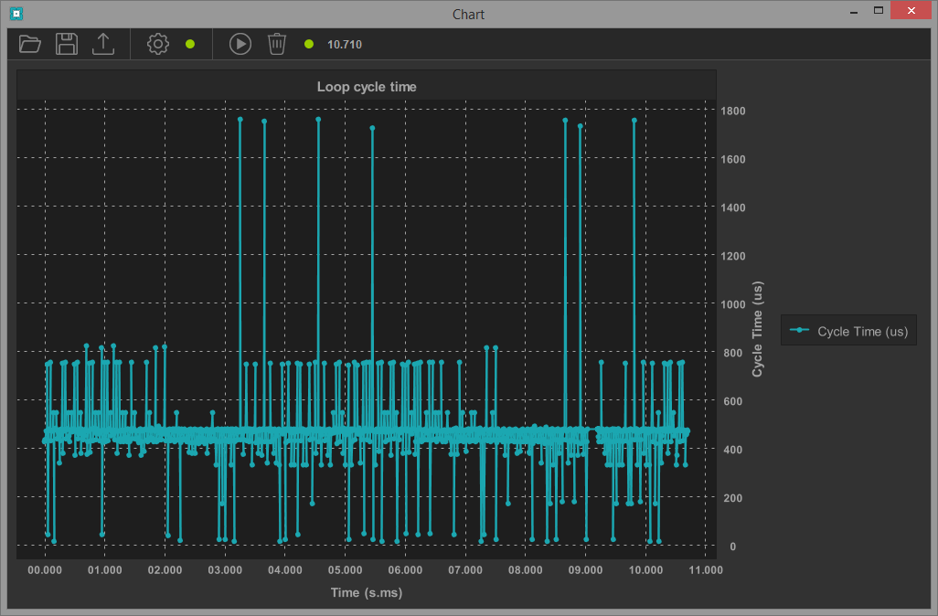 Debugging by monitoring variables, loop cycle time, and free ram, Arduino keyboard control, Arduino motion control